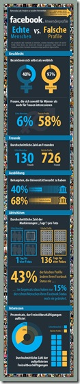 Facebook_infographic_German (1)