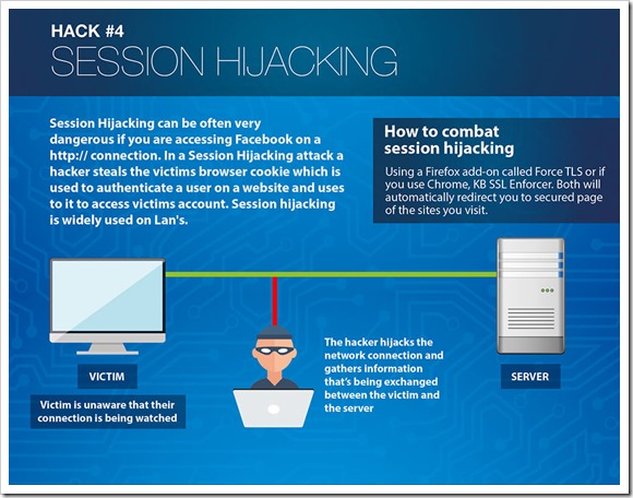 004_Session Hijacking