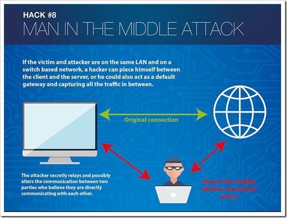 008_Man in the Middle Attack